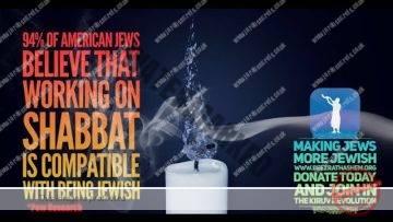 Business Deals On Shabbat (14 Minutes) by Rabbi Yaron Reuven