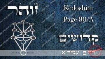 Zohar – Parashat Kedoshim – The source of Emuna (Faith) – Part 1 – Rabbi Alon Anava