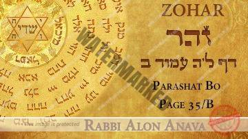 Zohar – The hidden secrets behind the Mezuza – Part 6 – Rabbi Alon Anava