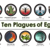 Secrets of The Plagues of Egypt